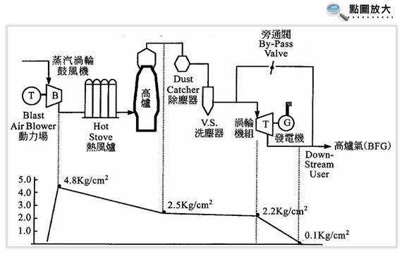 电路 电路图 电子 原理图 570_361